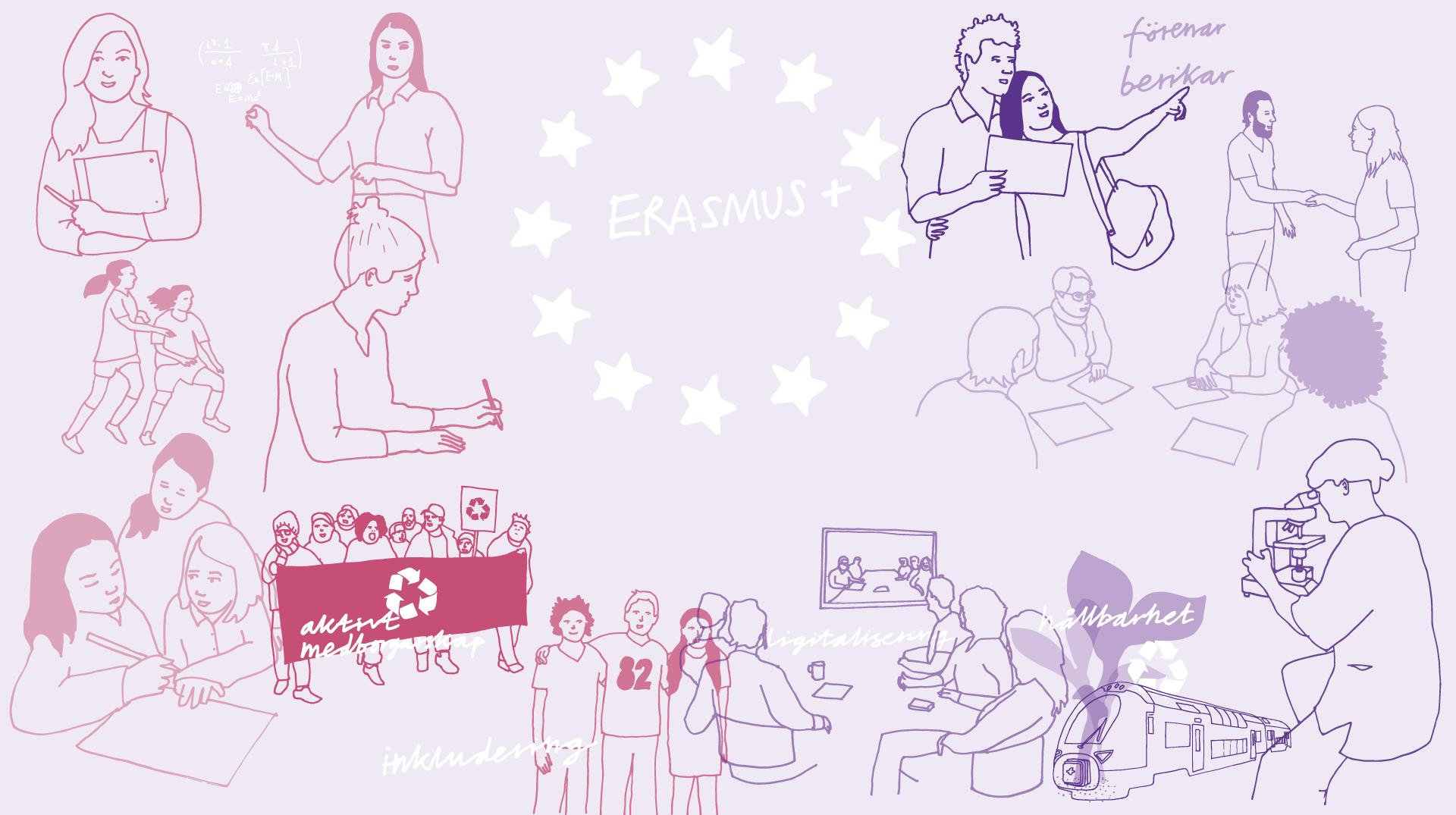 Erasmus+ lanseringsevent 2021